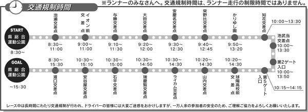 traffic_info_2018_part_3_x2_1400x514